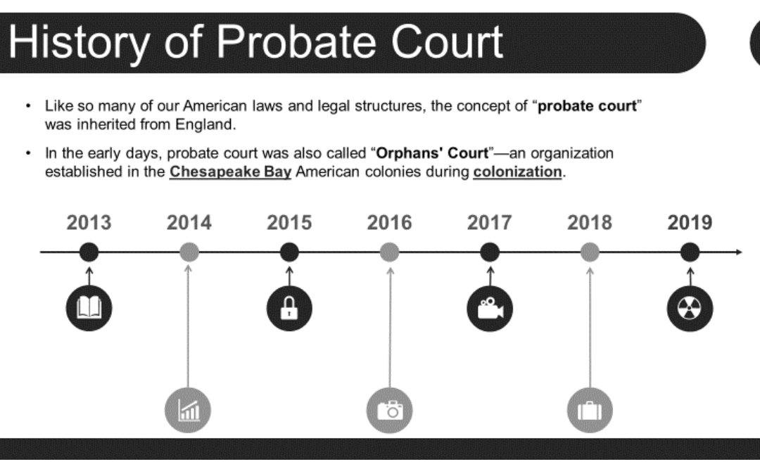 """What Is """"Probate"""" in MN?"""